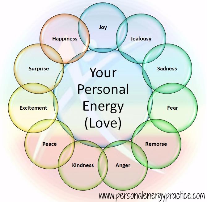 personal energy